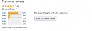 """Write a customer review"""